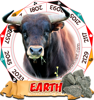 Earth Ox Chinese Astrology Animal Zodiac Personality Horoscope