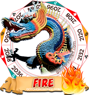 Fire Dragon Chinese Astrology Animal Zodiac Personality Horoscope