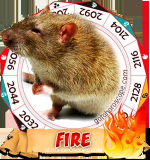 Fire Rat Chinese Astrology Animal Zodiac Personality Horoscope