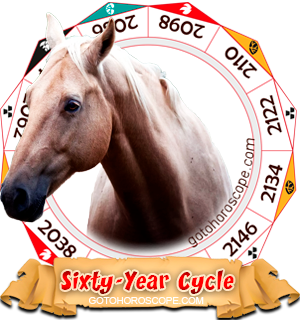 Horse Year, Chinese Astrology