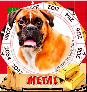 Metal Dog Chinese Astrology Animal Zodiac Personality Horoscope