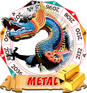 Metal Dragon Chinese Astrology Animal Zodiac Personality Horoscope