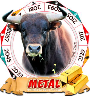 Metal Ox Chinese Astrology Animal Zodiac Personality Horoscope