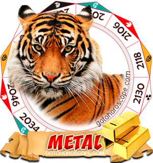 Metal Tiger Chinese Astrology Animal Zodiac Personality Horoscope