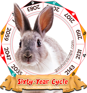 Chinese Zodiac Rabbit Personality Horoscope