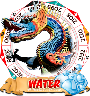Water Dragon Chinese Astrology Animal Zodiac Personality Horoscope