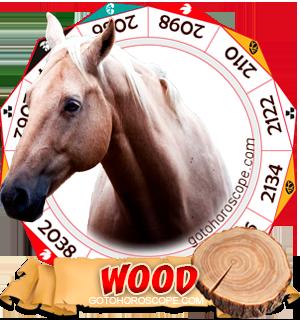 Wood Horse Chinese Astrology Animal Zodiac Personality Horoscope
