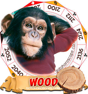 Wood Monkey Chinese Astrology Animal Zodiac Personality Horoscope
