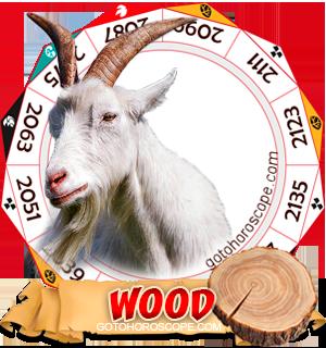 Wood Ram Chinese Astrology Animal Zodiac Personality Horoscope