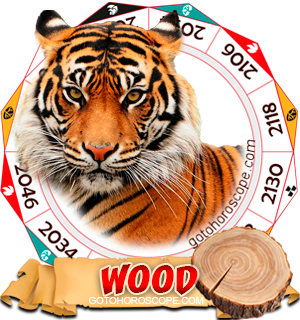 Wood Tiger Chinese Astrology Animal Zodiac Personality Horoscope
