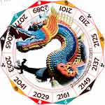 2020 Chinese Horoscope Dragon for the Rat Year