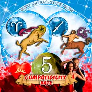 Compatibility Horoscope for Aries and Sagittarius