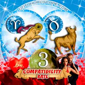 Compatibility Horoscope for Aries and Taurus