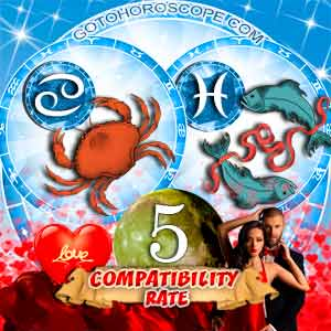Compatibility Horoscope for Cancer and PIsces