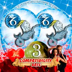 Compatibility Horoscope for Capricorn and Capricorn