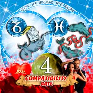 Compatibility Horoscope for Capricorn and Pisces