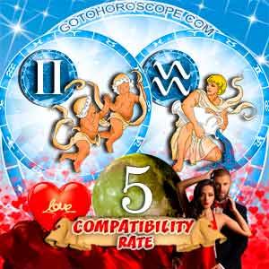 Compatibility Horoscope for Gemini and Aquarius