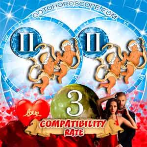 Compatibility Horoscope for Gemini and Gemini