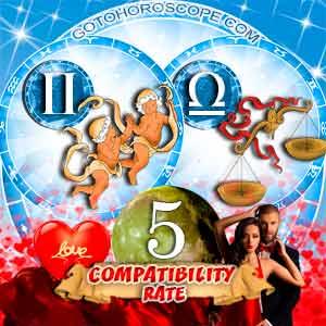 Compatibility Horoscope for Gemini and Libra