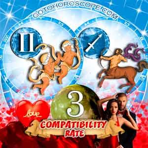 Compatibility Horoscope for Gemini and Sagittarius
