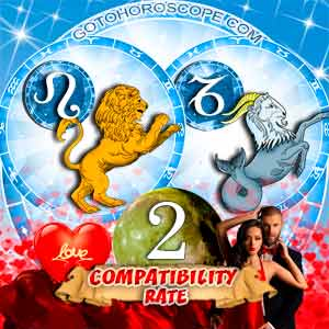 Compatibility Horoscope for Leo and Capricorn