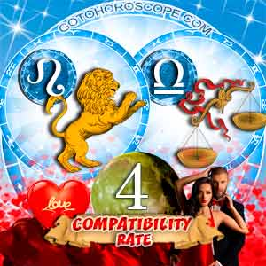Compatibility Horoscope for Leo and Libra