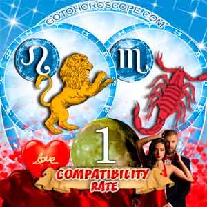 Compatibility Horoscope for Leo and Scorpio