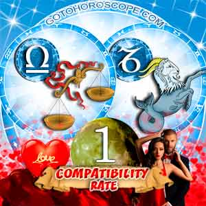 Compatibility Horoscope for Libra and Capricorn
