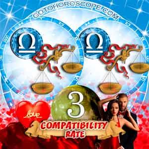 Compatibility Horoscope for Libra and Libra