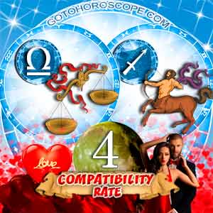 Compatibility Horoscope for Libra and Sagittarius