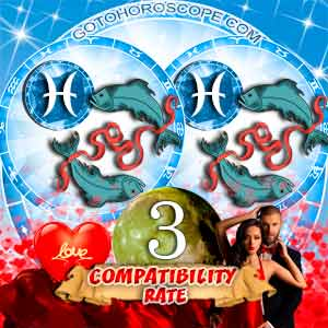 Compatibility Horoscope for Pisces and Pisces