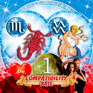 Compatibility Horoscope for Scorpio and Aquarius