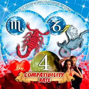 Compatibility Horoscope for Scorpio and Capricorn