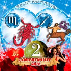 Compatibility Horoscope for Scorpio and Sagittarius