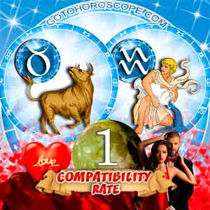 Compatibility Horoscope for Taurus and Aquarius