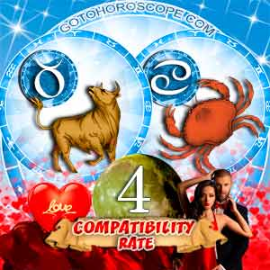 Compatibility Horoscope for Taurus and Cancer