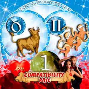 Compatibility Horoscope for Taurus and Gemini