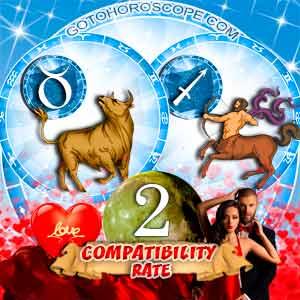 Compatibility Horoscope for Taurus and Sagittarius