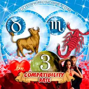 Compatibility Horoscope for Taurus and Scorpio