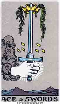 Ace of swords Tarot Card Meanings for Minor Arcana