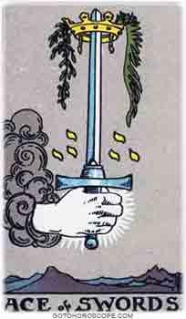 Ace of swords Tarot Card Meanings for Minor Arcana