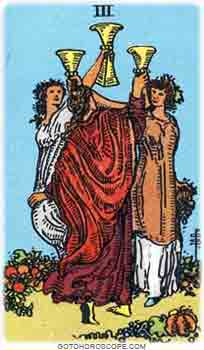 Three of cups Tarot Card Meanings for Minor Arcana