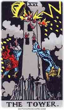 Tower Tarot Card Meanings for Major Arcana