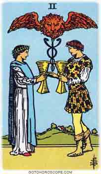 Two of cups Tarot Card Meanings for Minor Arcana