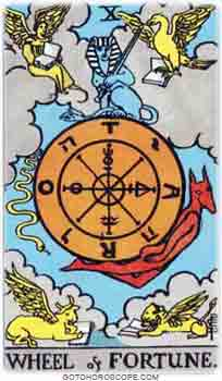 Wheel of fortune Tarot Card Meanings for Major Arcana