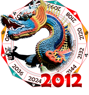 Oriental 2012 Horoscope for the Dragon year
