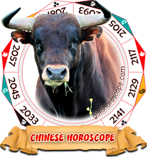 2012 Chinese Horoscope Ox for the Dragon Year