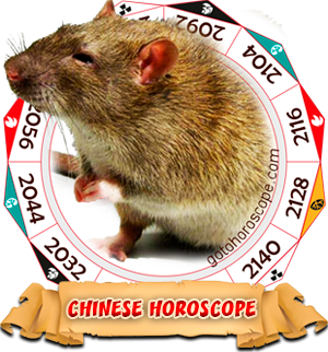 2012 Chinese Horoscope Rat for the Dragon Year