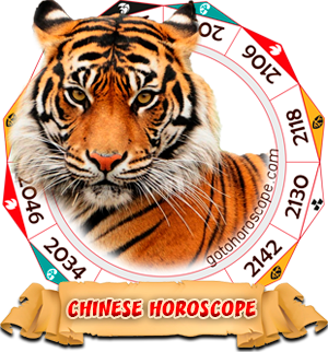 2012 Chinese Horoscope Tiger for the Dragon Year