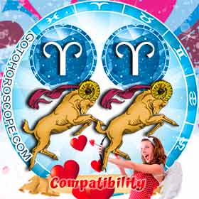 Aries and Aries Compatibility in Love